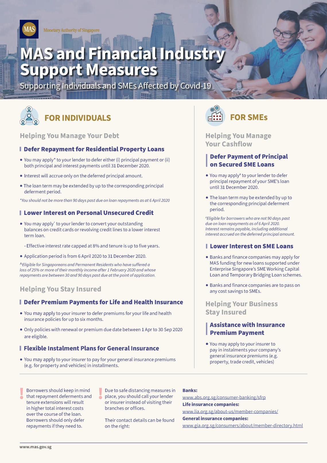 Infographic on MAS and Financial Industry Support Measures